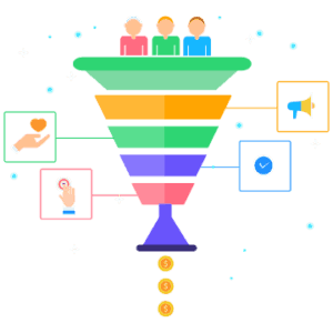 sales funnel graphic dream digital marketing