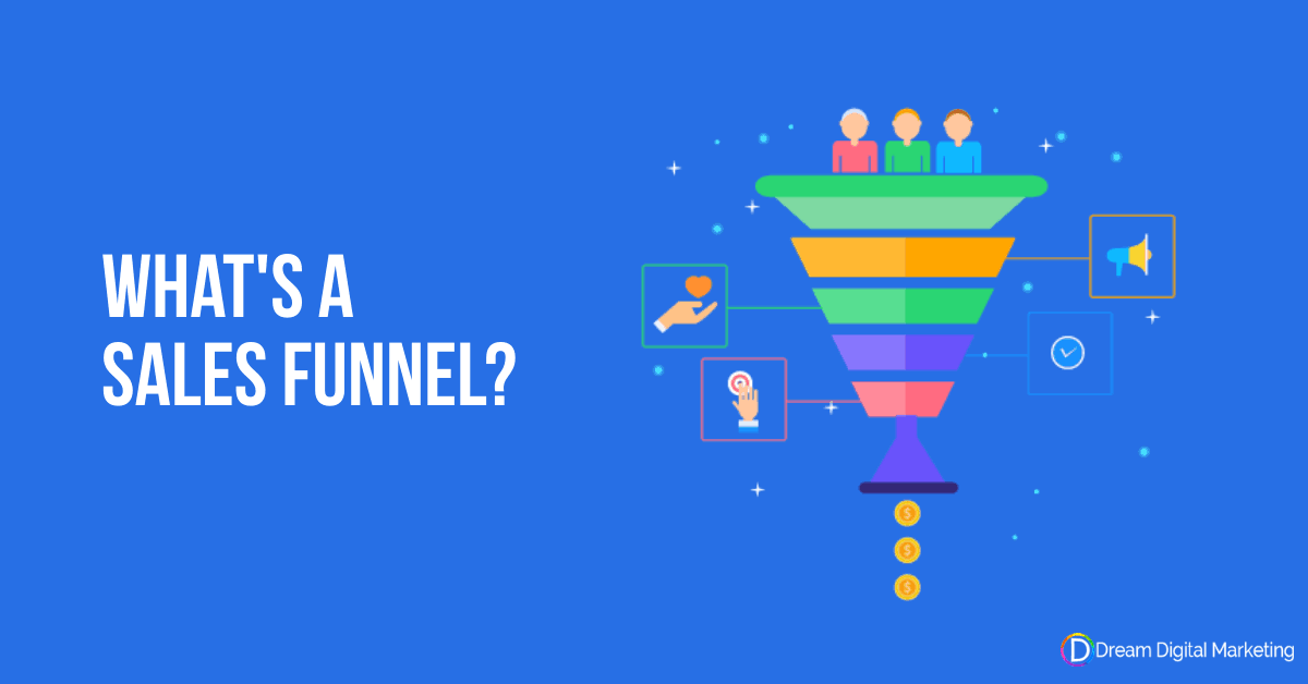 what is a sales funnel dream digital marketing blog header